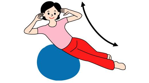 バランスボールで腹側筋の運動
